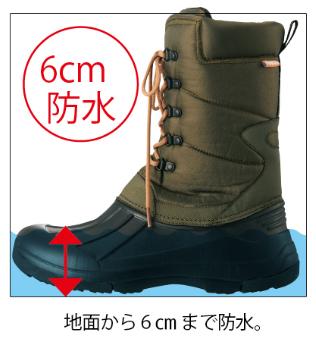workman-boots